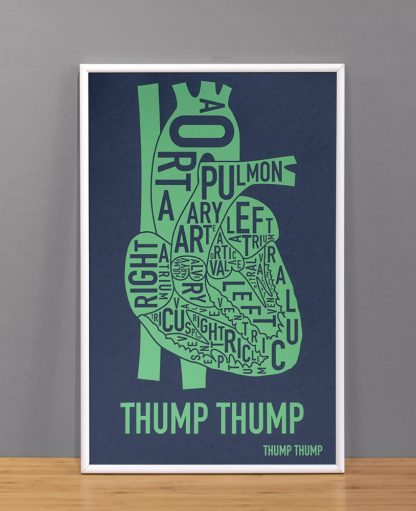"The Heart Anatomy Art Screenprint, Navy & Lime, 11"" x 17"""