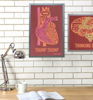 Heart Anatomy Type Print